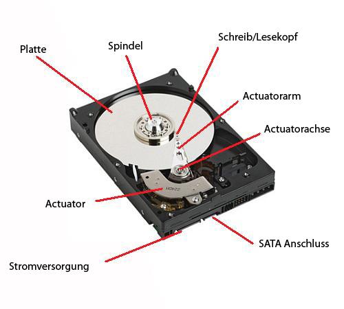 computerlexikon alles auf deutsch