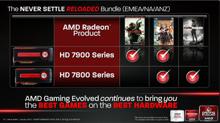 AMD Never Settle Reloaded 3
