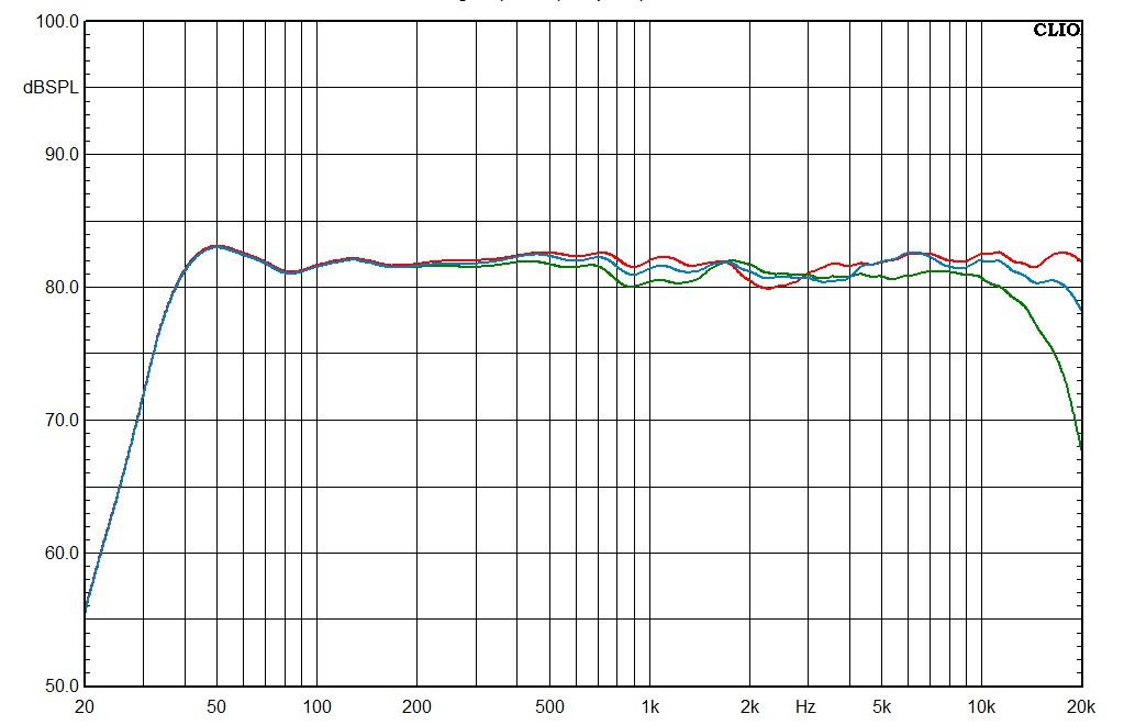 Im Test: High End Kompakt-Lautsprecher Nubert nuVero 60   Audio ...