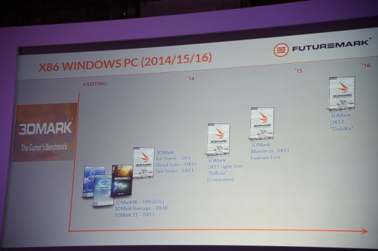 Futuremark Singapur DirectX Mantle 2