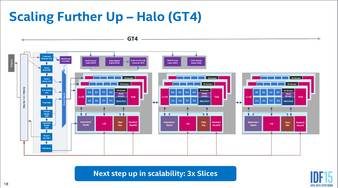 intel skylake igp architecture 6