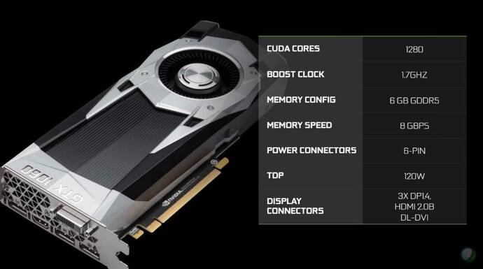 NVIDIA GeForce GTX 1060 Presentation 2