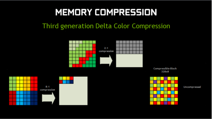GeForce GTX 980 Memory Compression FINAL